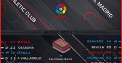 Athletic Club vs Real Madrid
