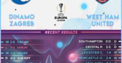 Dinamo Zagreb vs West Ham United
